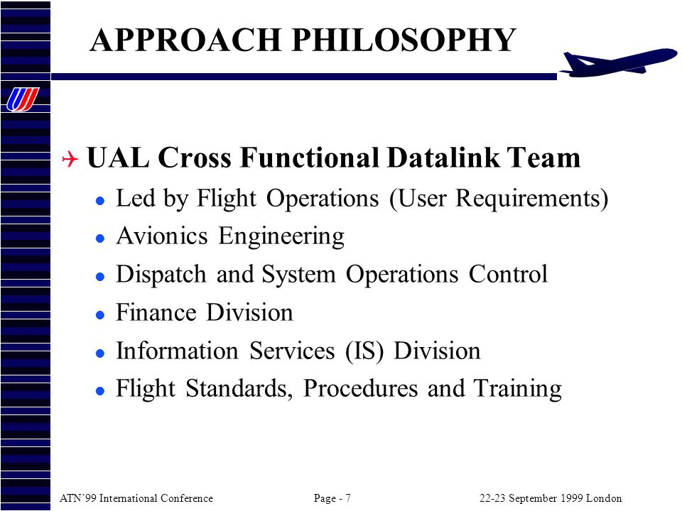 ATN99 International ConferencePage - 722-23 September 1999 London APPROACH PHILOSOPHY UAL Cross Functional Datalink Team Led by Flight Operations (User Requirements) Avionics Engineering Dispatch and System Operations Control Finance Division Information Services (IS) Division Flight Standards, Procedures and Training
