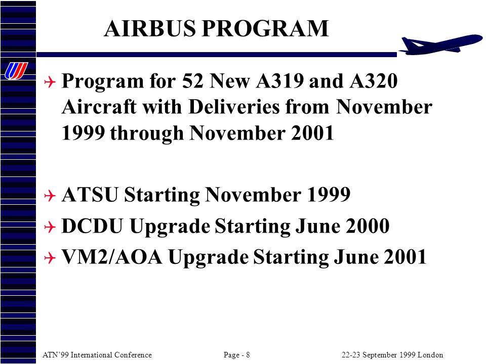 ATN99 International ConferencePage - 822-23 September 1999 London AIRBUS PROGRAM Program for 52 New A319 and A320 Aircraft with Deliveries from November 1999 through November 2001 ATSU Starting November 1999 DCDU Upgrade Starting June 2000 VM2/AOA Upgrade Starting June 2001