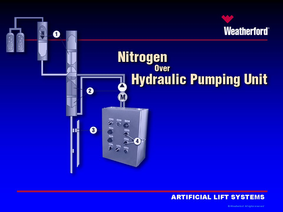 © Weatherford. All rights reserved. ARTIFICIAL LIFT SYSTEMS