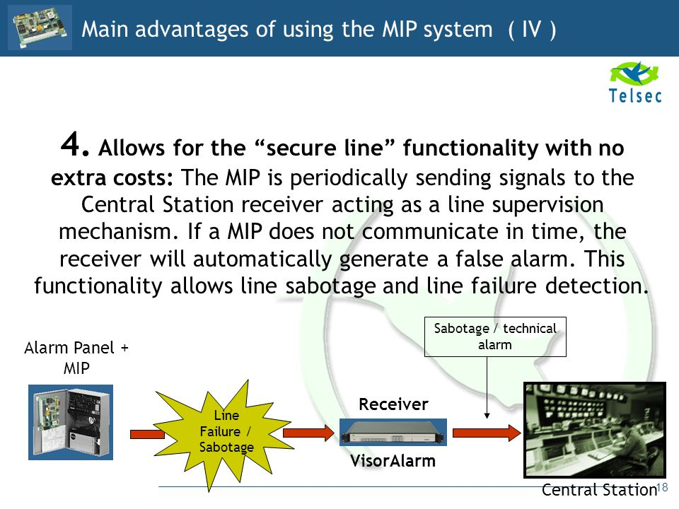 18 4. Allows for the secure line functionality with no extra costs: The MIP is periodically sending signals to the Central Station receiver acting as