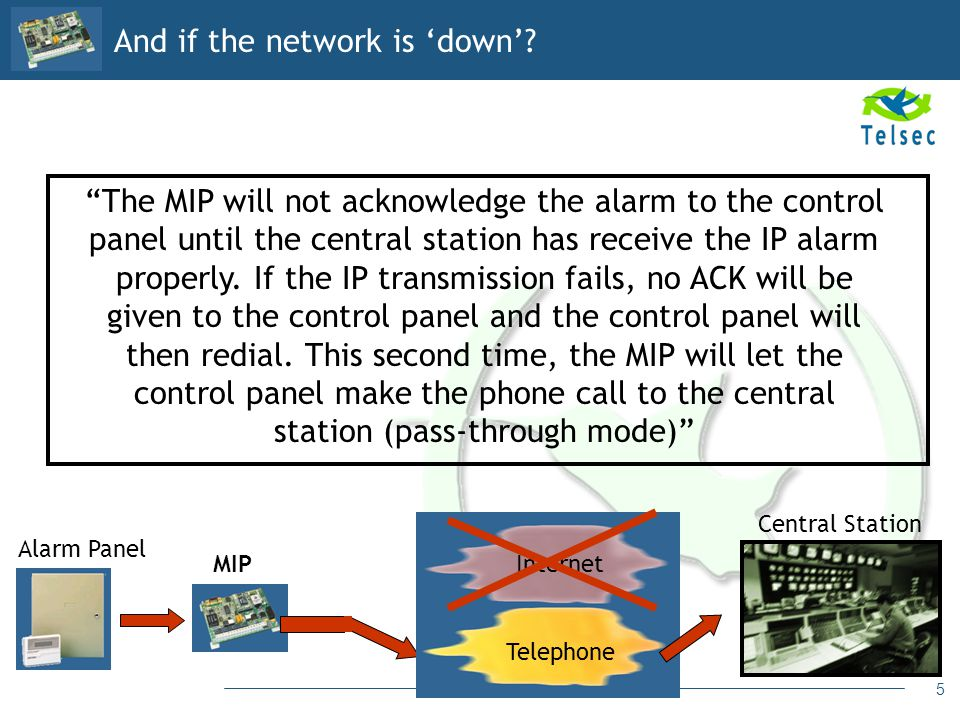 5 The MIP will not acknowledge the alarm to the control panel until the central station has receive the IP alarm properly. If the IP transmission fail