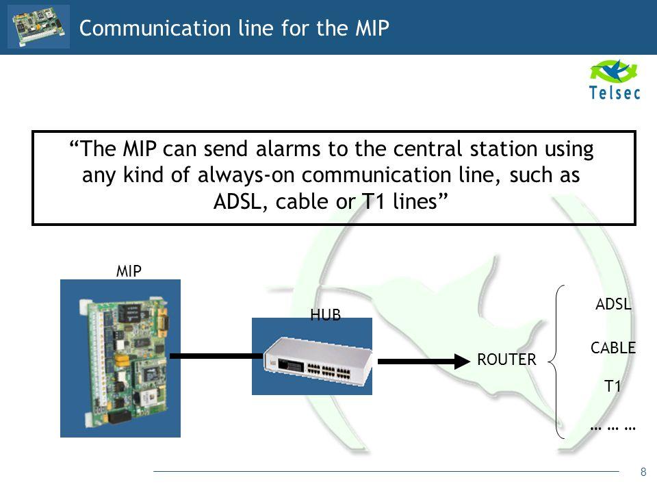 9 VisorALARM : Central station IP receiver