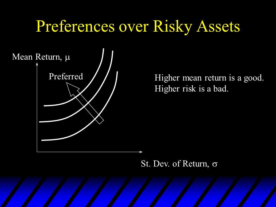 Preferences over Risky Assets Preferred Higher mean return is a good. Higher risk is a bad. Mean Return, St. Dev. of Return,