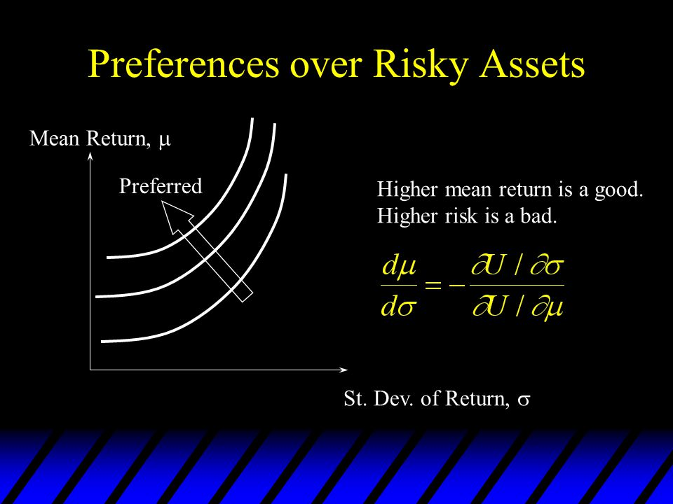 Preferences over Risky Assets Mean Return, St. Dev. of Return, Preferred Higher mean return is a good. Higher risk is a bad.