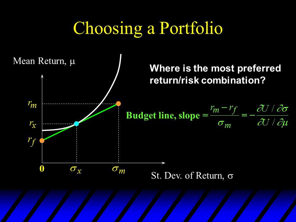 Choosing a Portfolio Budget line, slope = Where is the most preferred return/risk combination? Mean Return, St. Dev. of Return,