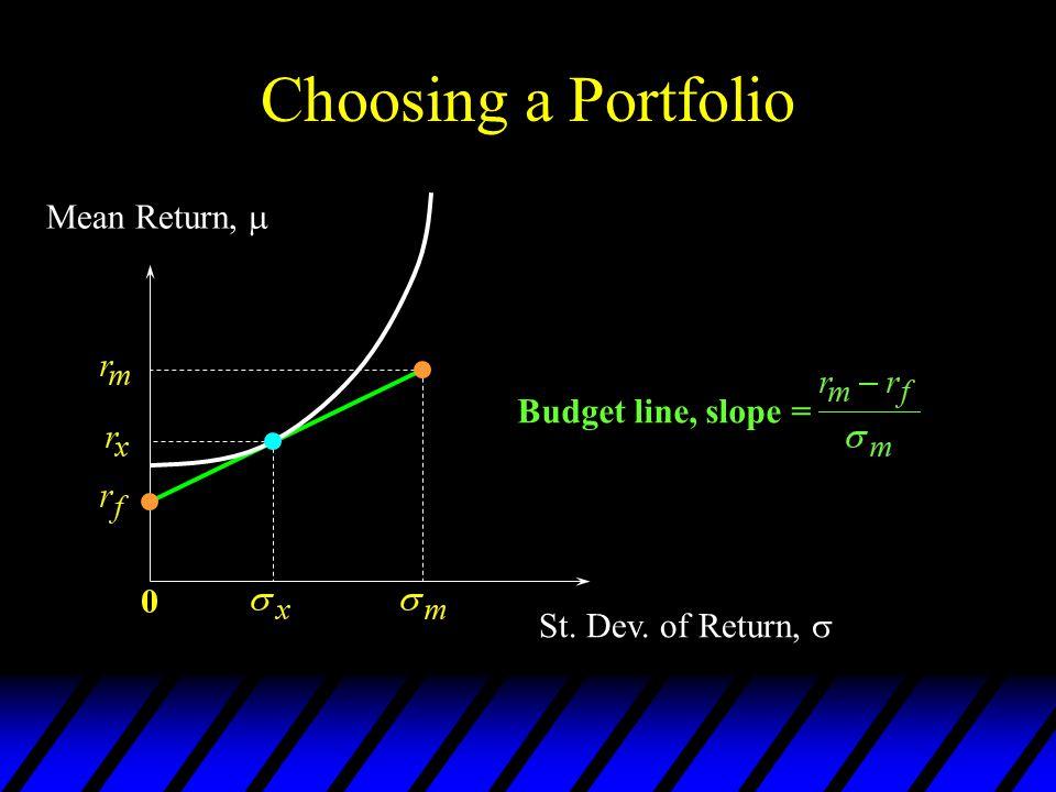 Choosing a Portfolio Budget line, slope = Mean Return, St. Dev. of Return,