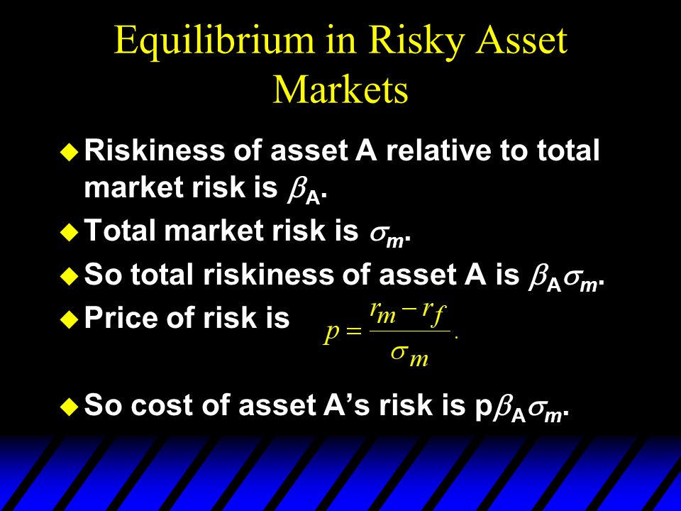 Equilibrium in Risky Asset Markets u Riskiness of asset A relative to total market risk is A. u Total market risk is m. u So total riskiness of asset