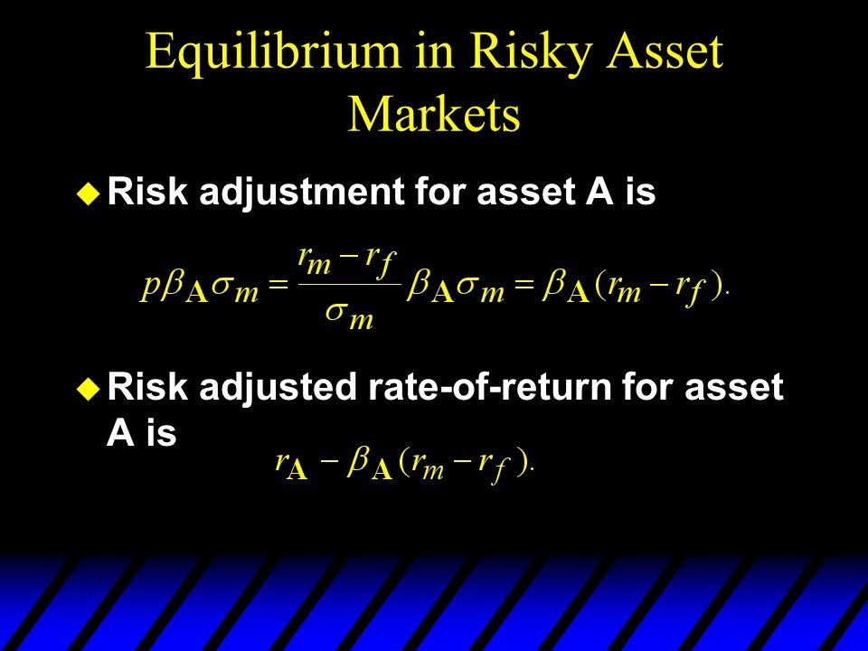Equilibrium in Risky Asset Markets u Risk adjustment for asset A is u Risk adjusted rate-of-return for asset A is