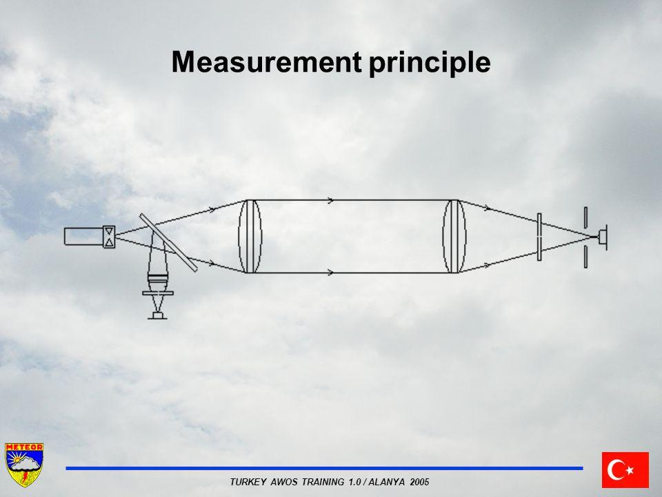 TURKEY AWOS TRAINING 1.0 / ALANYA 2005 Measurement principle