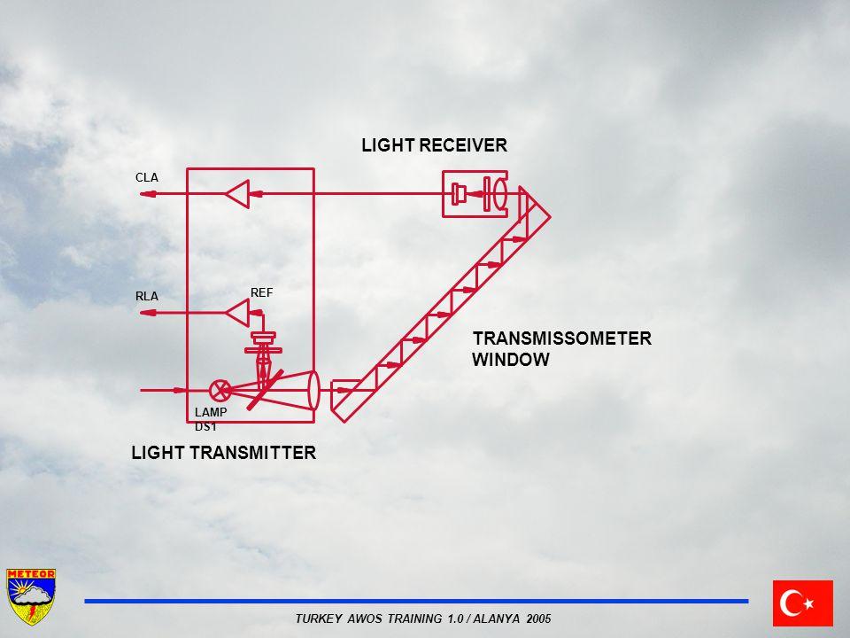 TURKEY AWOS TRAINING 1.0 / ALANYA 2005 LIGHT TRANSMITTER LIGHT RECEIVER TRANSMISSOMETER WINDOW CLA RLA REF LAMP DS1