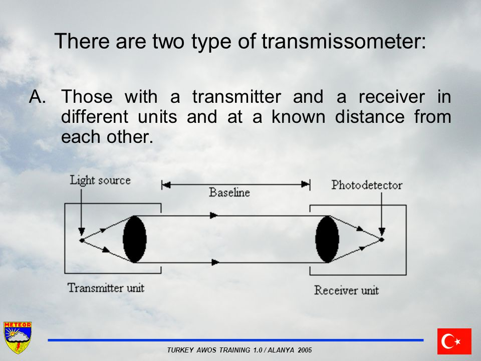 TURKEY AWOS TRAINING 1.0 / ALANYA 2005 There are two type of transmissometer: A.Those with a transmitter and a receiver in different units and at a kn