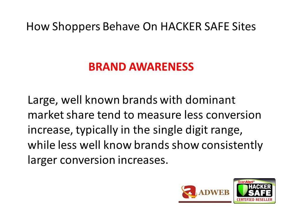 How Shoppers Behave On HACKER SAFE Sites BRAND AWARENESS Large, well known brands with dominant market share tend to measure less conversion increase, typically in the single digit range, while less well know brands show consistently larger conversion increases.