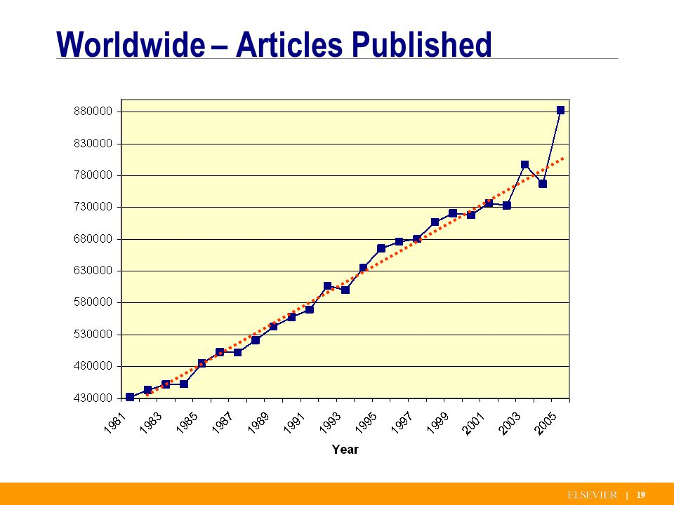 | 19 Worldwide – Articles Published