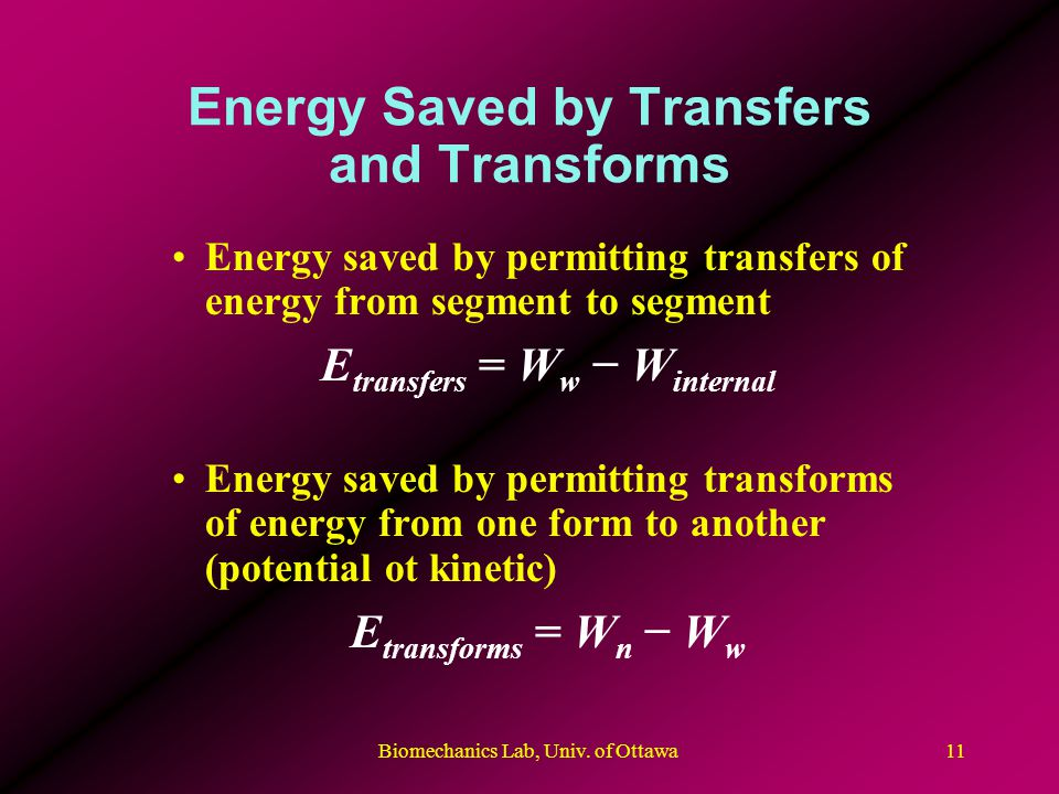 Biomechanics Lab, Univ. of Ottawa11 Energy Saved by Transfers and Transforms Energy saved by permitting transfers of energy from segment to segment E