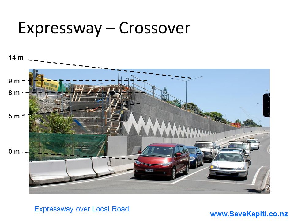 www.SaveKapiti.co.nz Expressway – Crossover Expressway over Local Road 14 m 9 m 8 m 5 m 0 m