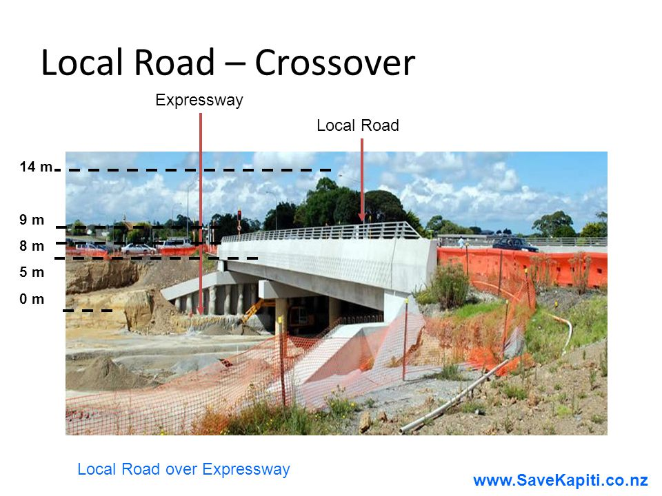 www.SaveKapiti.co.nz Local Road – Crossover Local Road over Expressway Expressway Local Road 14 m 9 m 8 m 5 m 0 m