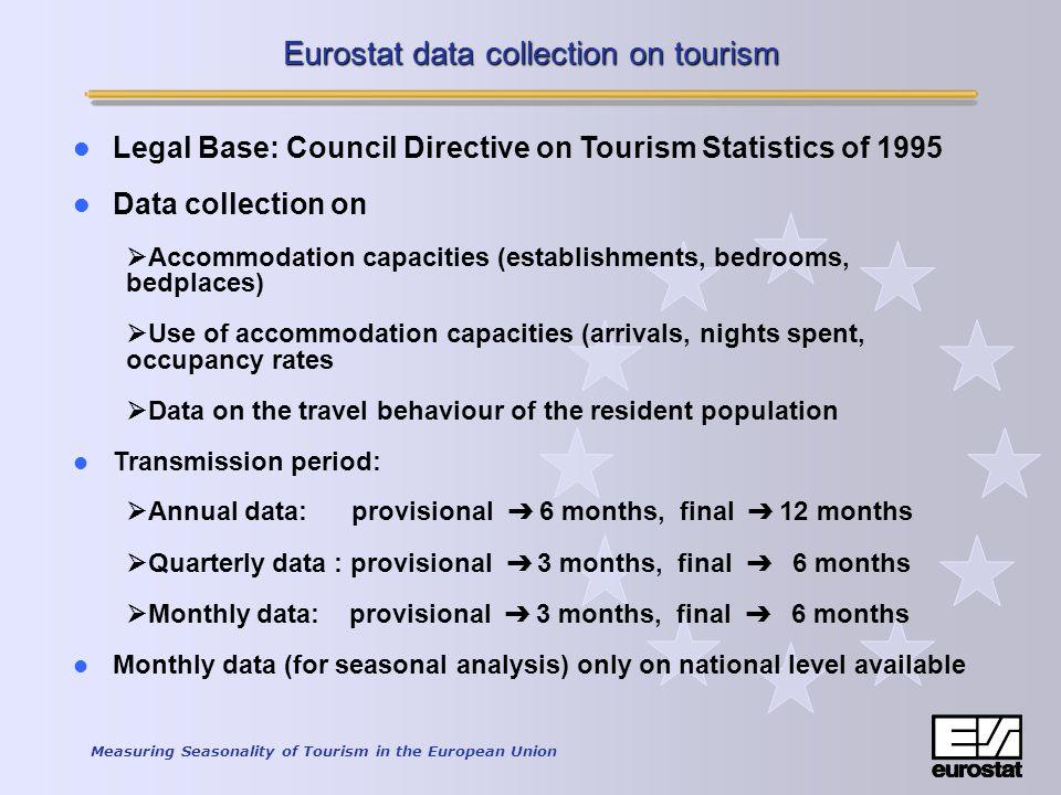 Measuring Seasonality of Tourism in the European Union Nights spent in collective accommodation establishments – 2004 EU25 Source: Eurostat, Tourism Statistics