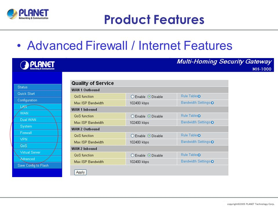 Product Features Advanced Firewall / Internet Features –Stateful Packet Inspection firewall –DoS (Denial of Service) attacks –Support Packets filter by IP, MAC address and service –QoS support –Virtual server, DMZ and DDNS support –Content Filter to block webpage or scripts –Static route and RIP v2 support