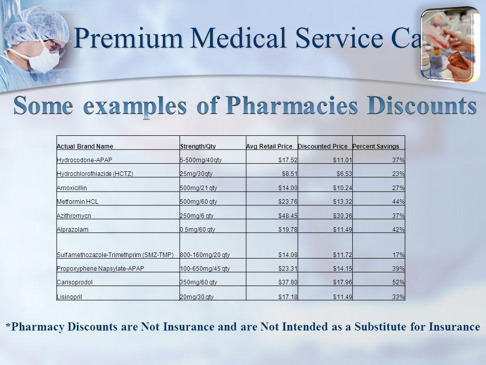 Premium Medical Service Card Actual Brand NameStrength/QtyAvg Retail PriceDiscounted PricePercent Savings Hydrocodone-APAP5-500mg/40qty$17.52$11.0137% Hydrochlorothiazide (HCTZ)25mg/30qty$8.51$6.5323% Amoxicillin500mg/21 qty$14.00$10.2427% Metformin HCL500mg/60 qty$23.76$13.3244% Azithromycn250mg/6 qty$48.45$30.3637% Alprazolam0.5mg/60 qty$19.78$11.4942% Sulfamethozazole-Trimethprim (SMZ-TMP)800-160mg/20 qty$14.08$11.7217% Propoxyphene Napsylate-APAP100-650mg/45 qty$23.31$14.1539% Carisoprodol350mg/60 qty$37.80$17.9652% Lisinopril20mg/30 qty$17.18$11.4933% *Pharmacy Discounts are Not Insurance and are Not Intended as a Substitute for Insurance