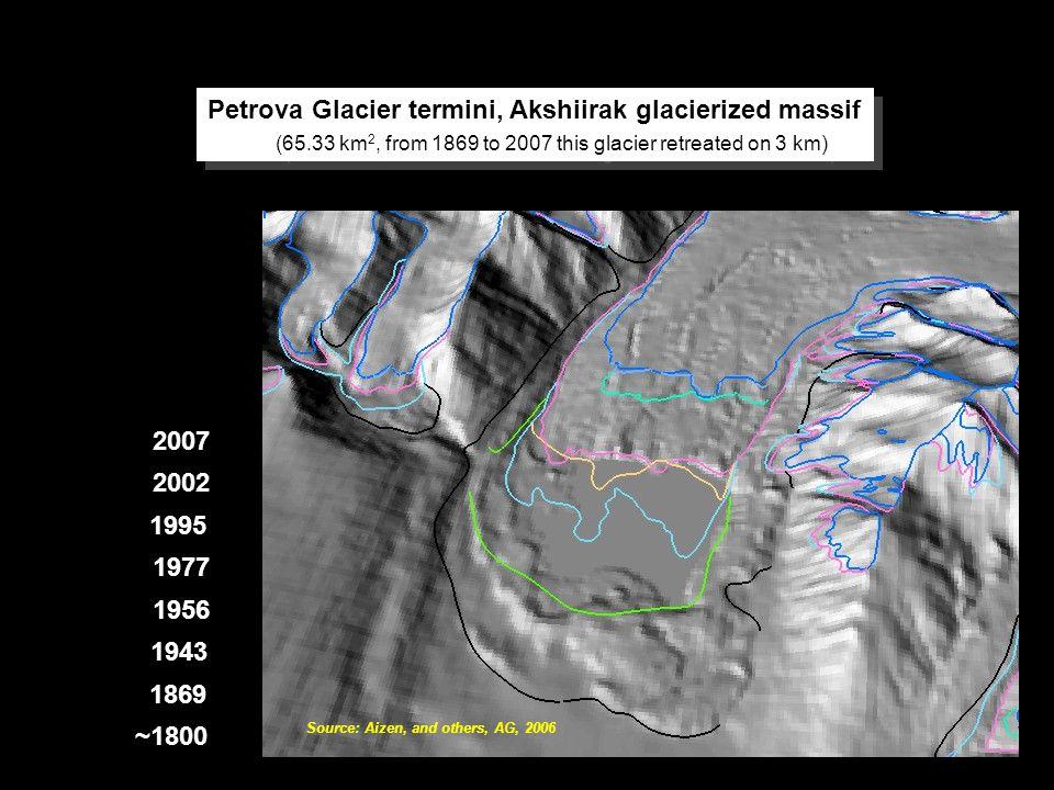 ~1800 1869 1943 1956 1977 1995 2002 2007 Petrova Glacier termini, Akshiirak glacierized massif (65.33 km 2, from 1869 to 2007 this glacier retreated on 3 km) Petrova Glacier termini, Akshiirak glacierized massif (65.33 km 2, from 1869 to 2007 this glacier retreated on 3 km) Source: Aizen, and others, AG, 2006