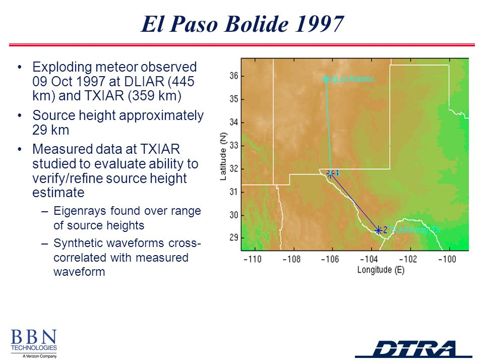 Exploding meteor observed 09 Oct 1997 at DLIAR (445 km) and TXIAR (359 km) Source height approximately 29 km Measured data at TXIAR studied to evaluate ability to verify/refine source height estimate –Eigenrays found over range of source heights –Synthetic waveforms cross- correlated with measured waveform El Paso Bolide 1997