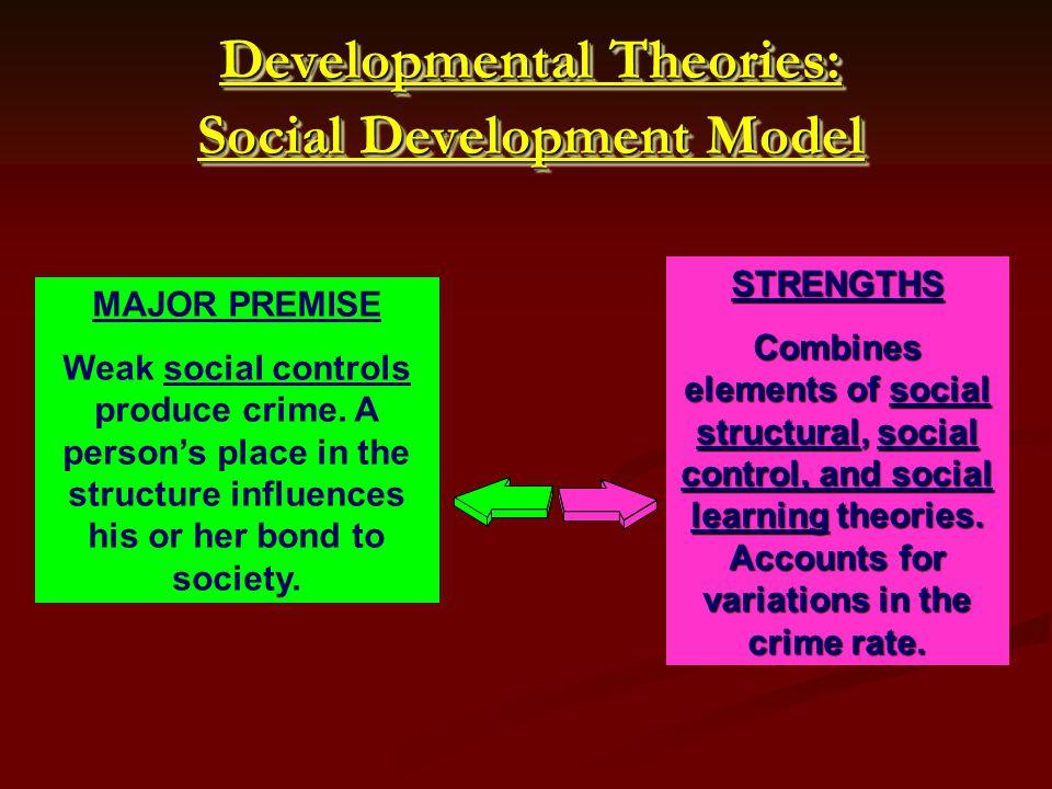 Developmental Theories: Social Development Model MAJOR PREMISE Weak social controls produce crime.