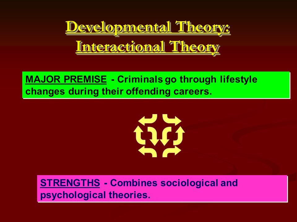 Developmental Theory: Interactional Theory MAJOR PREMISE - Criminals go through lifestyle changes during their offending careers.