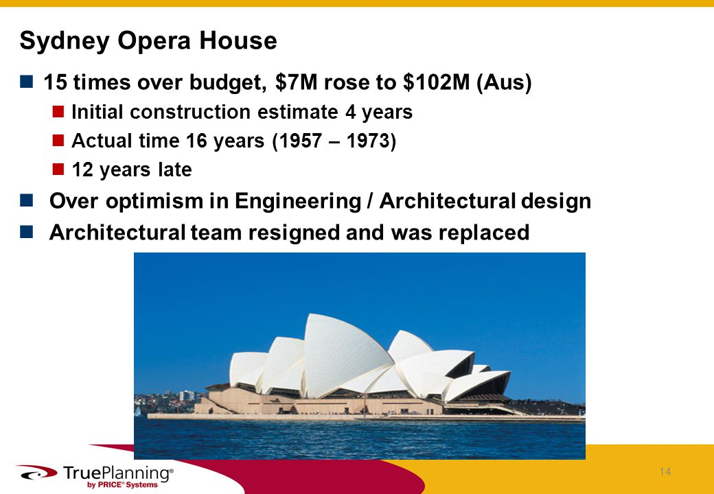 15 times over budget, $7M rose to $102M (Aus) Initial construction estimate 4 years Actual time 16 years (1957 – 1973) 12 years late Over optimism in Engineering / Architectural design Architectural team resigned and was replaced Sydney Opera House 14