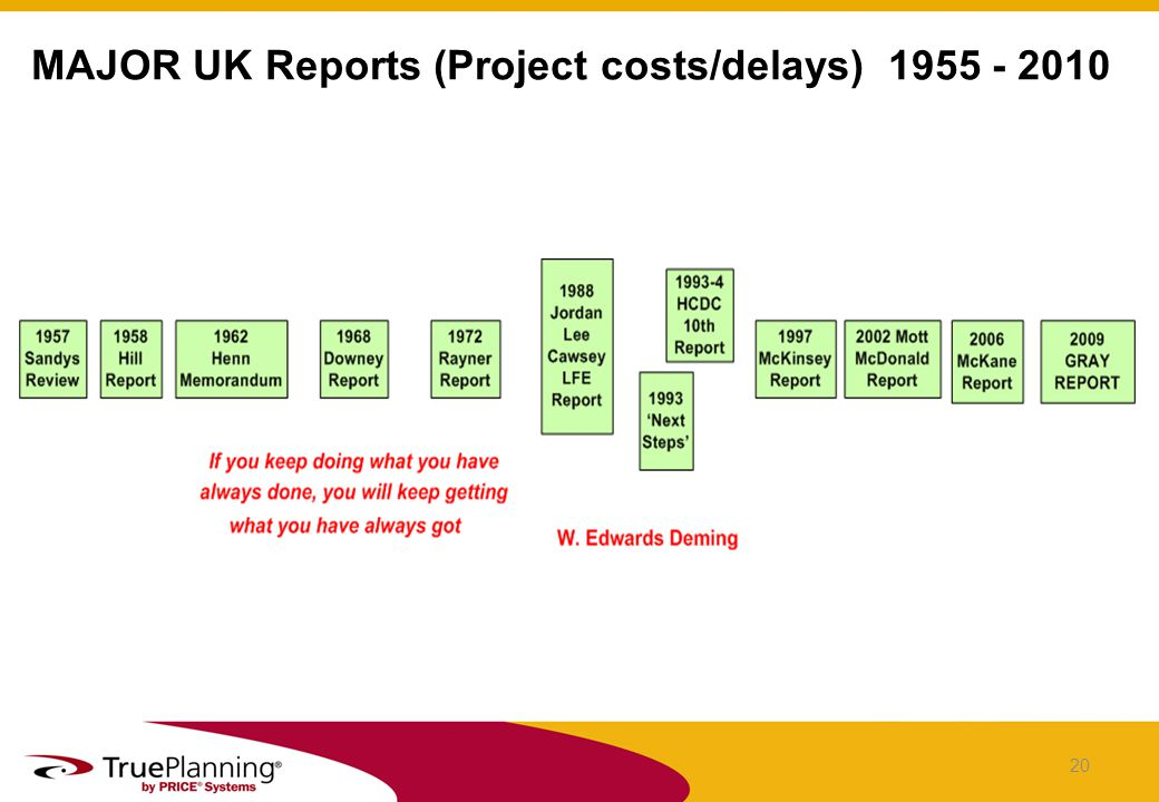 MAJOR UK Reports (Project costs/delays) 1955 - 2010 20