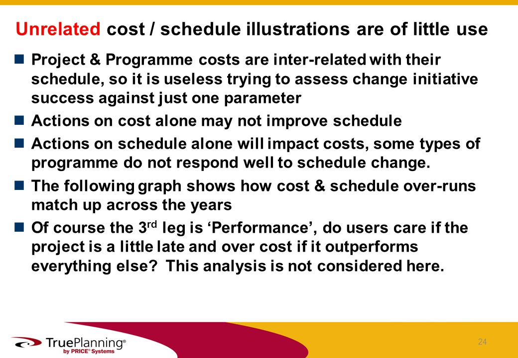 Project & Programme costs are inter-related with their schedule, so it is useless trying to assess change initiative success against just one parameter Actions on cost alone may not improve schedule Actions on schedule alone will impact costs, some types of programme do not respond well to schedule change.