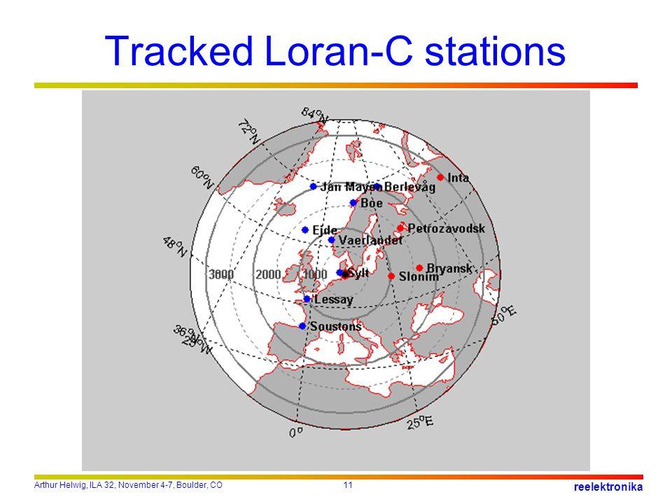 Arthur Helwig, ILA 32, November 4-7, Boulder, CO11 reelektronika Tracked Loran-C stations