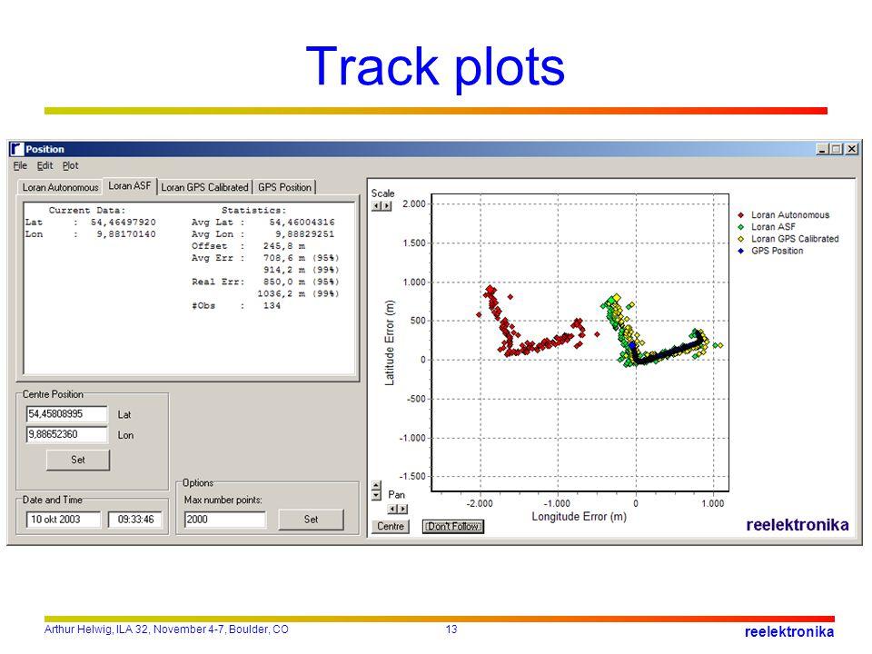 Arthur Helwig, ILA 32, November 4-7, Boulder, CO13 reelektronika Track plots