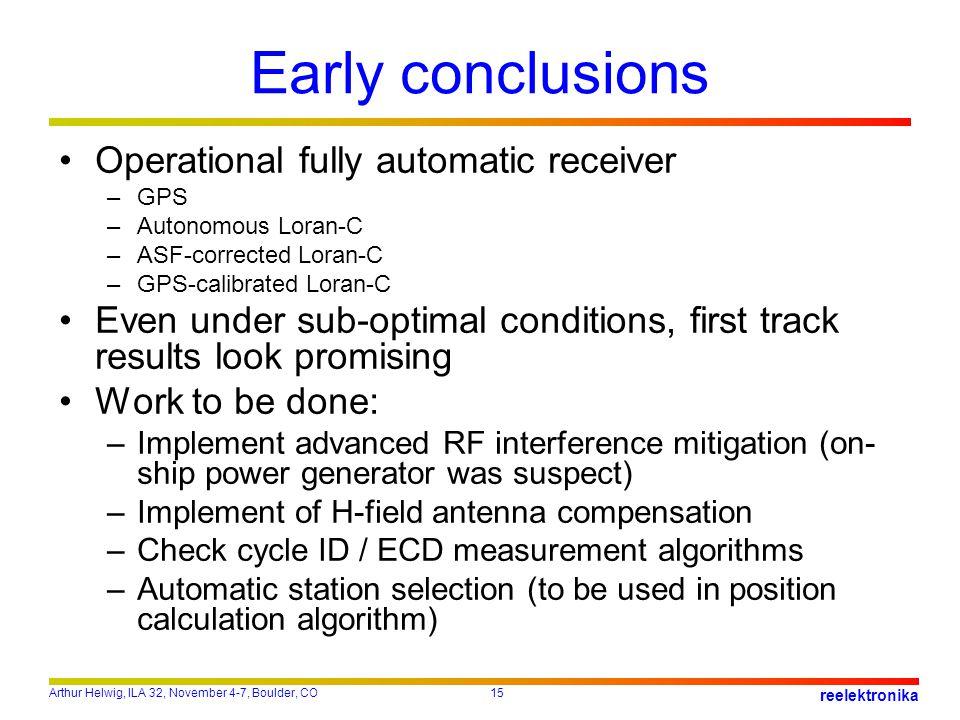 Arthur Helwig, ILA 32, November 4-7, Boulder, CO15 reelektronika Early conclusions Operational fully automatic receiver –GPS –Autonomous Loran-C –ASF-