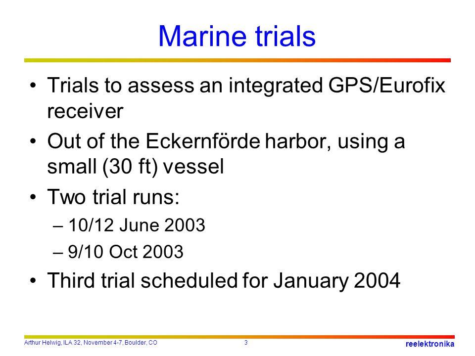 Arthur Helwig, ILA 32, November 4-7, Boulder, CO3 reelektronika Marine trials Trials to assess an integrated GPS/Eurofix receiver Out of the Eckernför