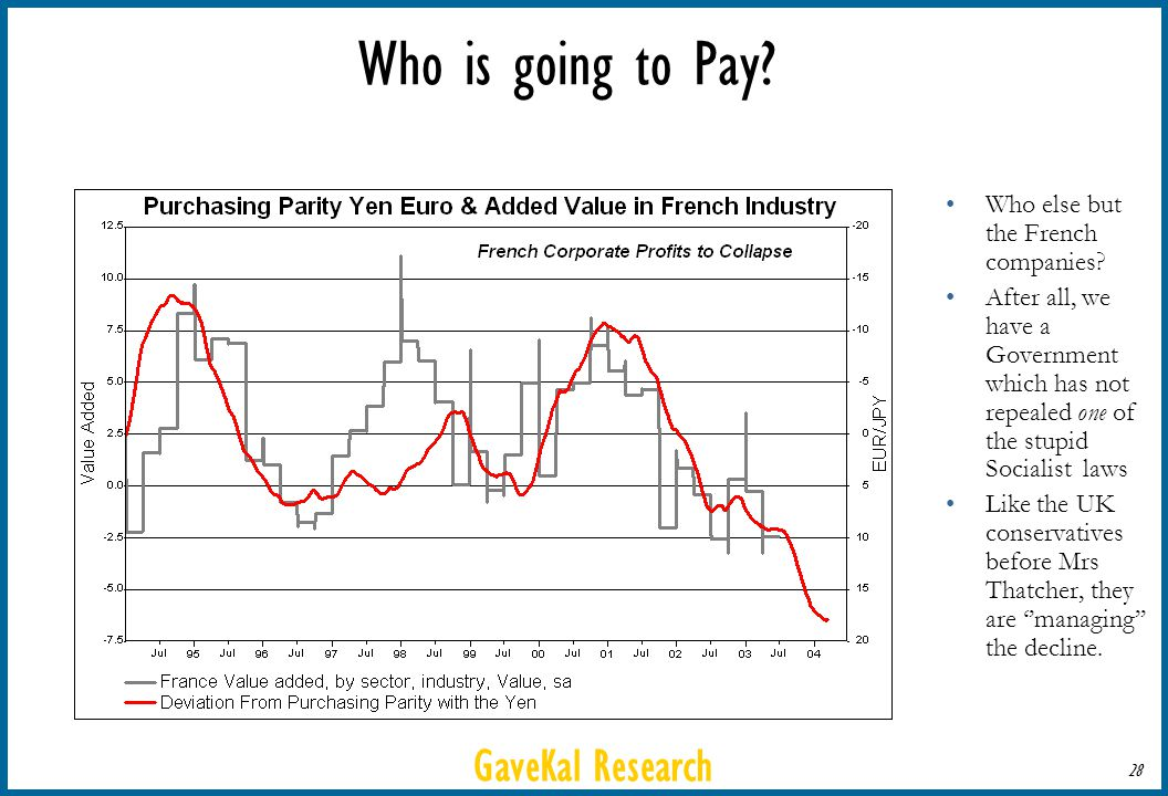 GaveKal Research 28 Who is going to Pay. Who else but the French companies.