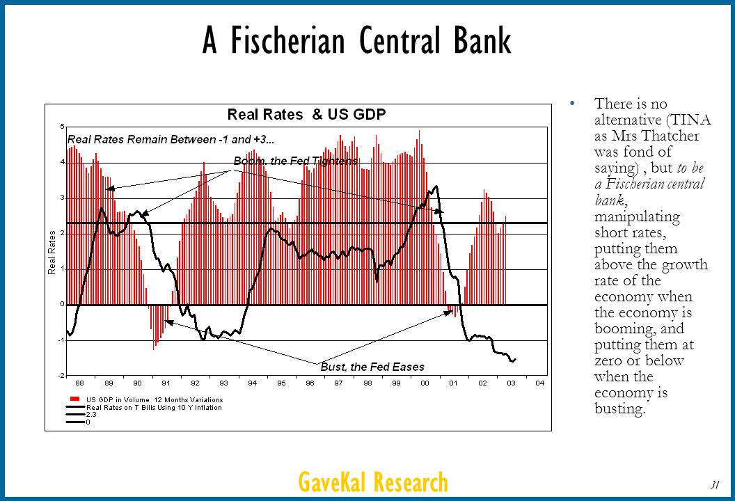GaveKal Research 31 A Fischerian Central Bank There is no alternative (TINA as Mrs Thatcher was fond of saying), but to be a Fischerian central bank, manipulating short rates, putting them above the growth rate of the economy when the economy is booming, and putting them at zero or below when the economy is busting.