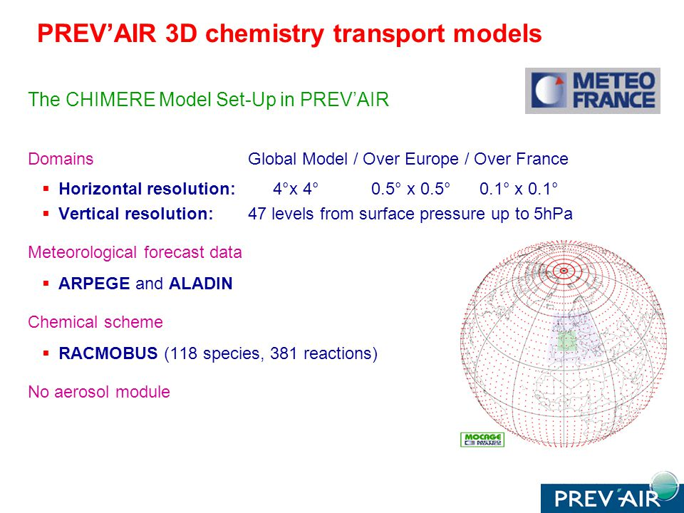 The CHIMERE Model Set-Up in PREVAIR Domains Global Model / Over Europe / Over France Horizontal resolution: 4°x 4° 0.5° x 0.5° 0.1° x 0.1° Vertical resolution: 47 levels from surface pressure up to 5hPa Meteorological forecast data ARPEGE and ALADIN Chemical scheme RACMOBUS (118 species, 381 reactions) No aerosol module PREVAIR 3D chemistry transport models