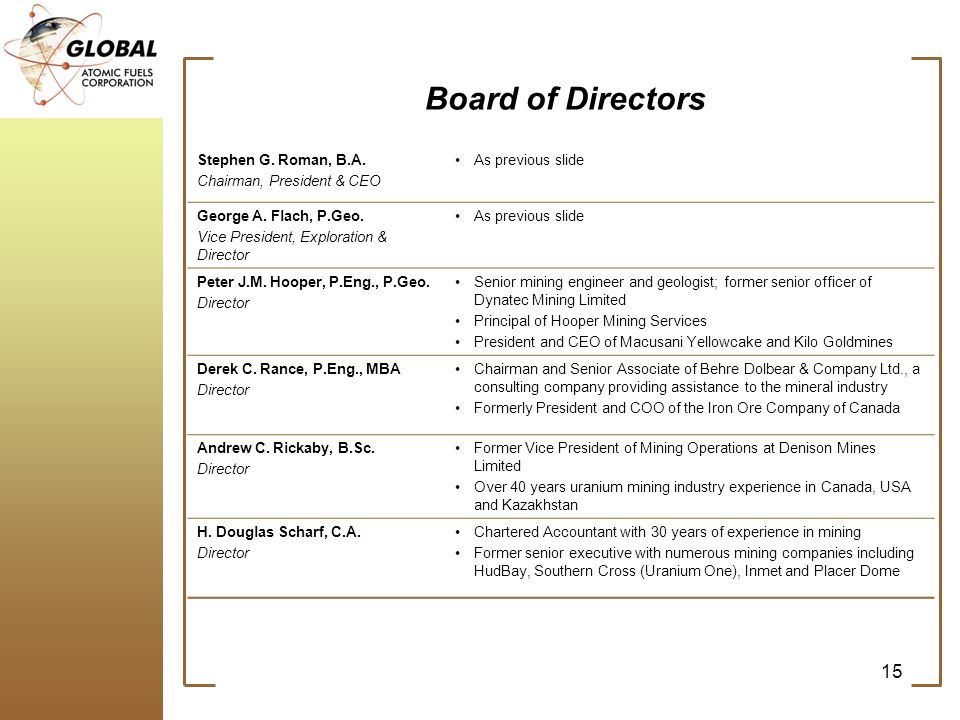 15 Board of Directors Stephen G. Roman, B.A. Chairman, President & CEO As previous slide George A.