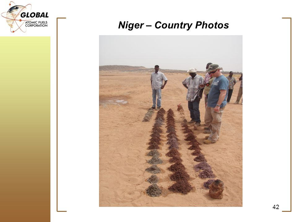 42 Niger – Country Photos