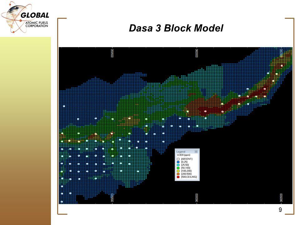 Dasa 3 Block Model 9