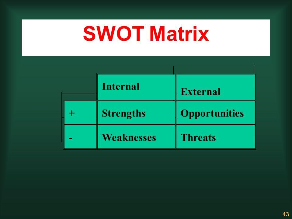 43 SWOT Matrix