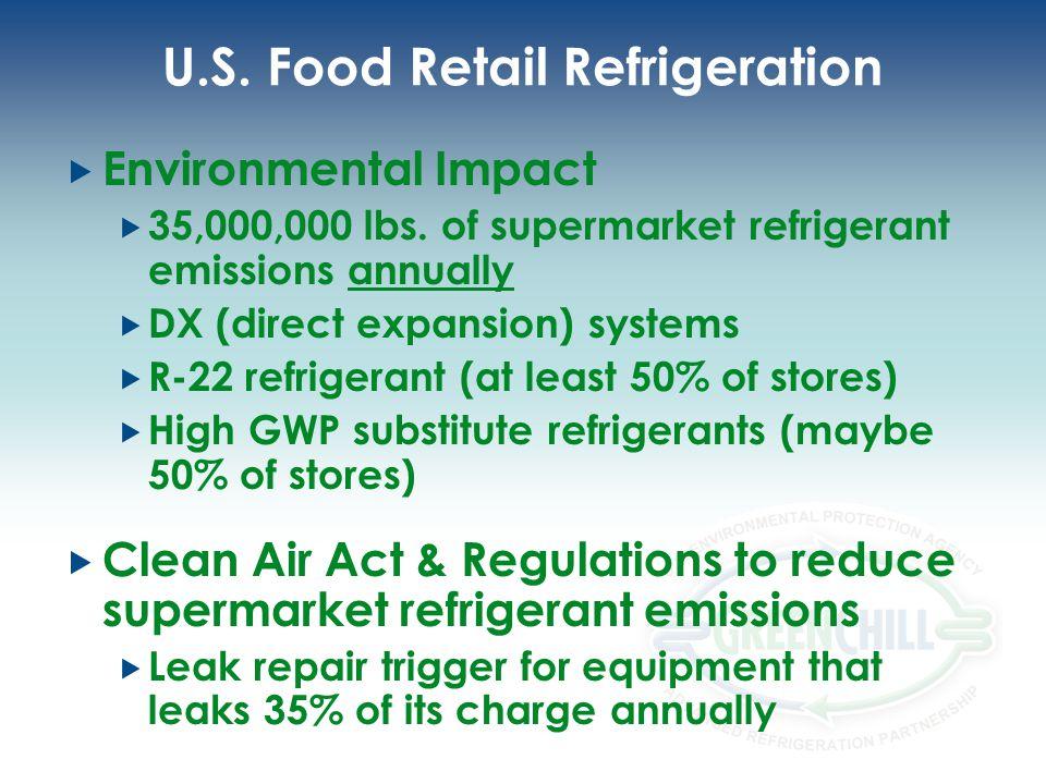 U.S.Food Retail Refrigeration Environmental Impact 35,000,000 lbs.