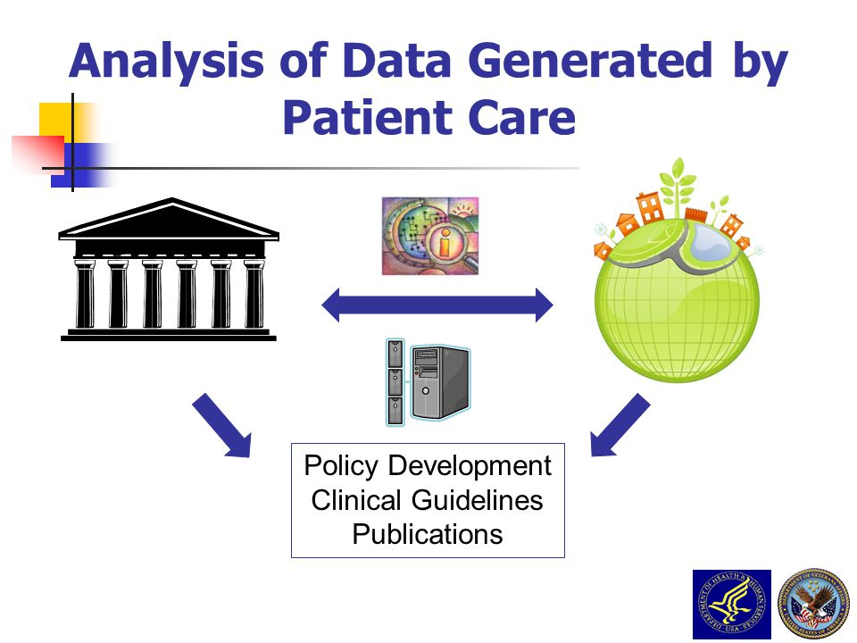 Analysis of Data Generated by Patient Care Policy Development Clinical Guidelines Publications