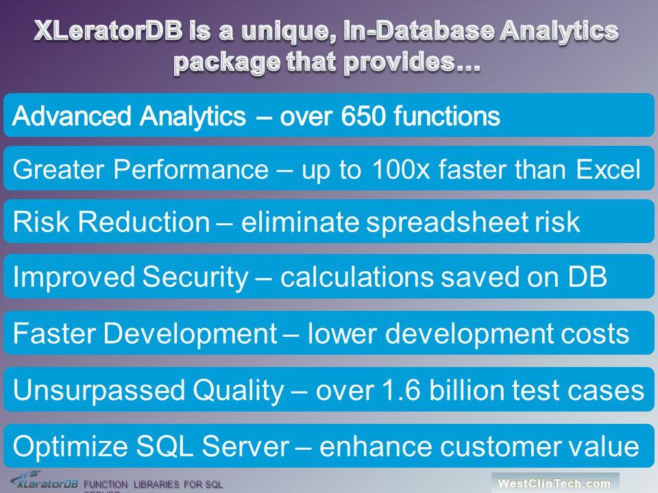 23 Statistics Finance MathWindowing Financial- Options Strings Engineering Utilities XLeratorDB FUNCTION LIBRARIES FOR SQL SERVER
