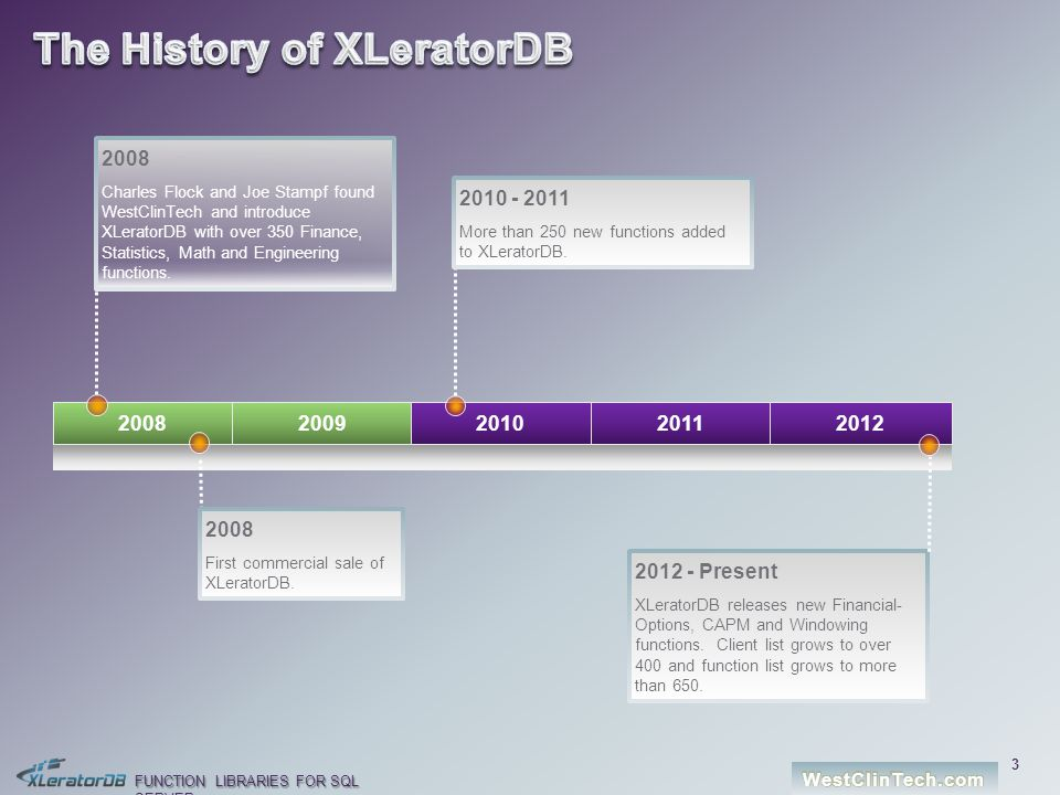 As the example below shows, XLeratorDB functions are easy to deploy and use.