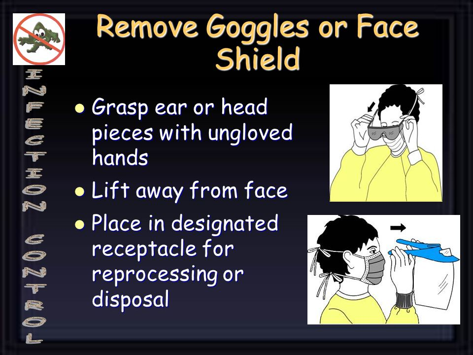 Remove Goggles or Face Shield Grasp ear or head pieces with ungloved hands Grasp ear or head pieces with ungloved hands Lift away from face Lift away