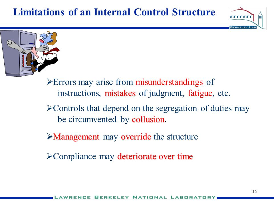 15 Limitations of an Internal Control Structure Errors may arise from misunderstandings of mistakes instructions, mistakes of judgment, fatigue, etc.
