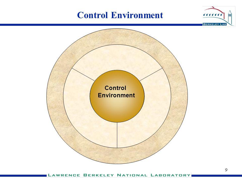 9 Control Environment Control Environment