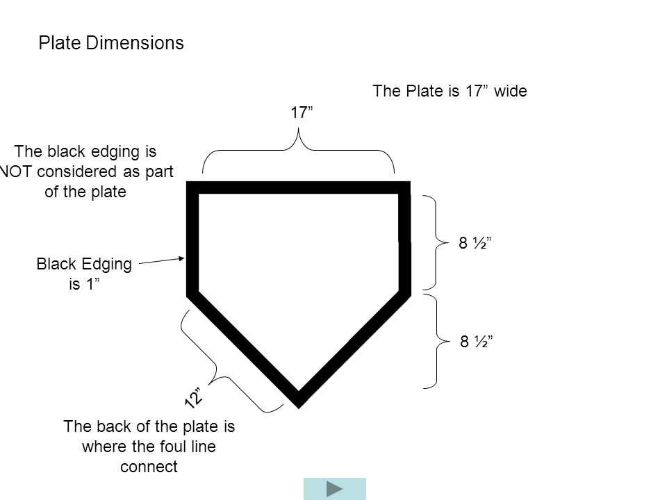 17 8 ½ 12 8 ½ Black Edging is 1 Plate Dimensions The Plate is 17 wide The back of the plate is where the foul line connect The black edging is NOT con