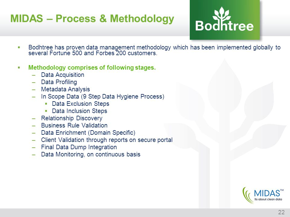 22 MIDAS – Process & Methodology Bodhtree has proven data management methodology which has been implemented globally to several Fortune 500 and Forbes